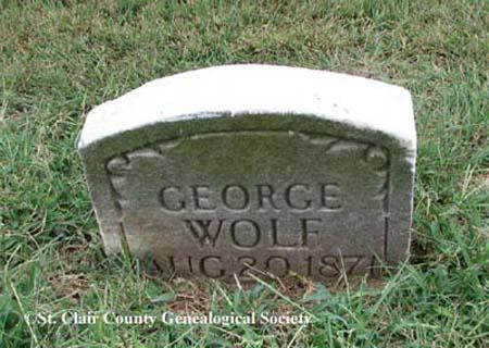 Wolf, George