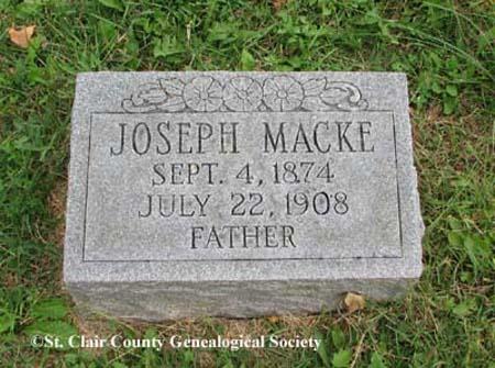 Macke, Joseph